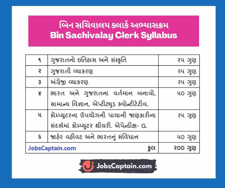 Bin Sachivalay Clerk Syllabus in Gujarati