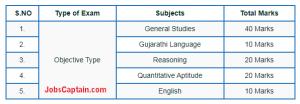 GSRTC clerk Exam Pattern