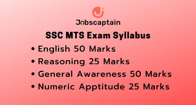 SSC MTS Syllabus pdf