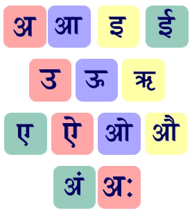 स्वर वर्ण (Hindi Vowels)