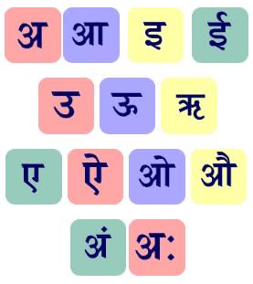 स्वर वर्ण (Hindi Vowels)
